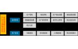 南宁证券公司保险监管系统 - 客户自主查询系统