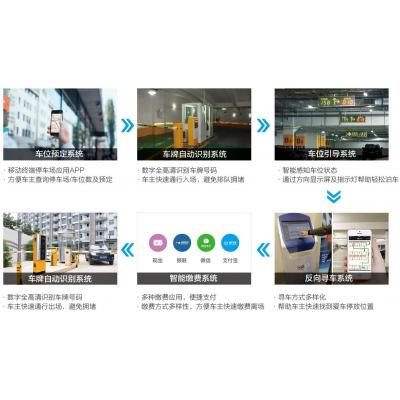 西奥互联网+ 乐虎国际app官网停车解决方案